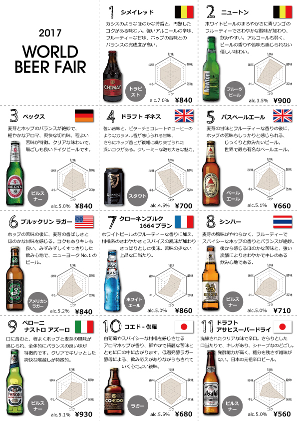 2017_beerfair_menu