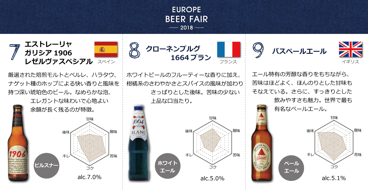 BEER FAIRのビールをご紹介いたします♪