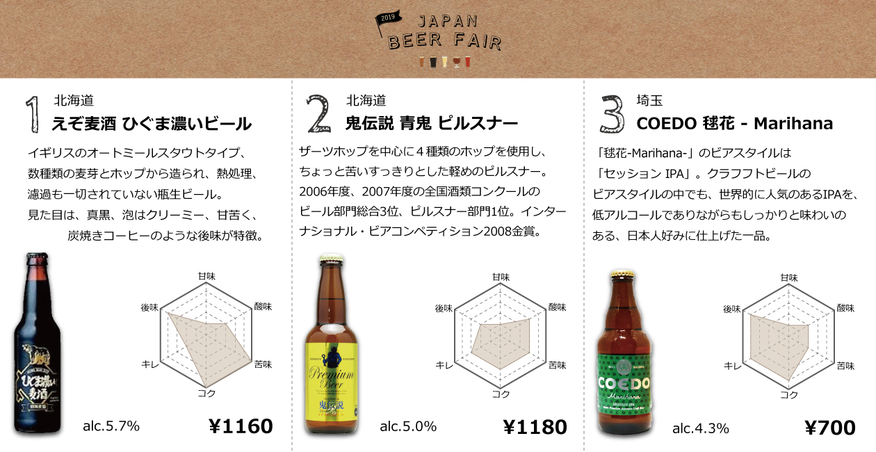 flax_2019beerfair_BEER Menu_123