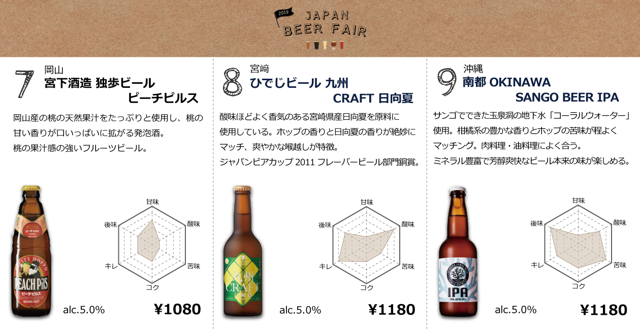 flax_2019beerfair_BEER Menu_789