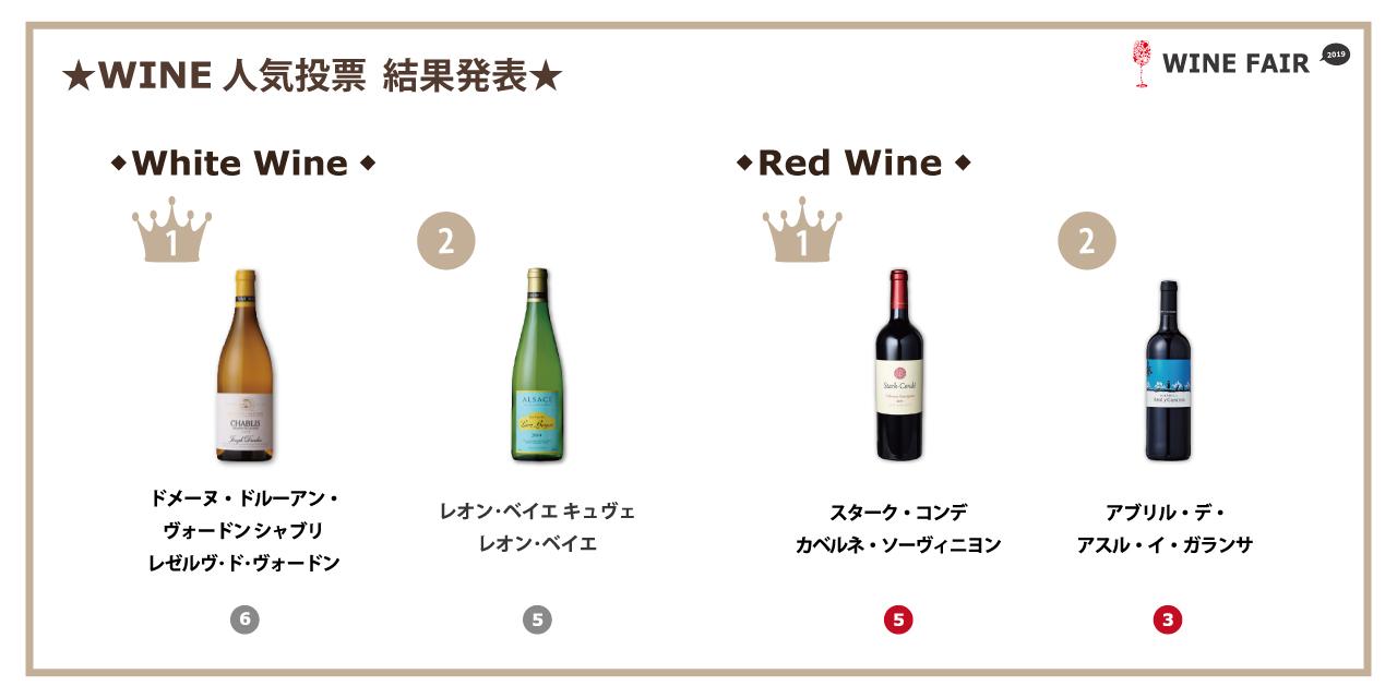 2019 WINE FAIR☆人気投票の結果発表!!