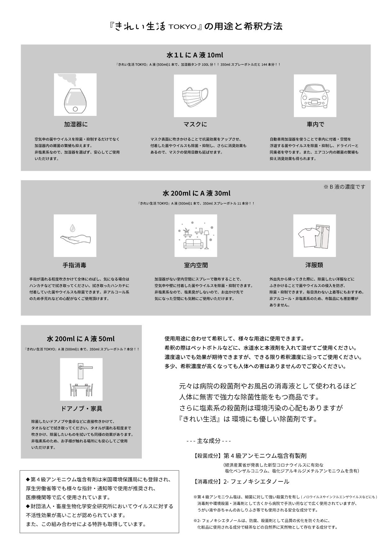 『きれい生活TOKYO』の用途と希釈方法